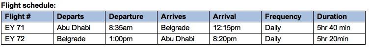 Etihad Belgrade schedule